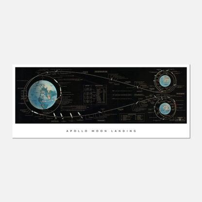 Apollo Moon Landing Lądowanie na Księżycu
